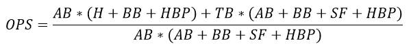 The equation for calculating OPS.