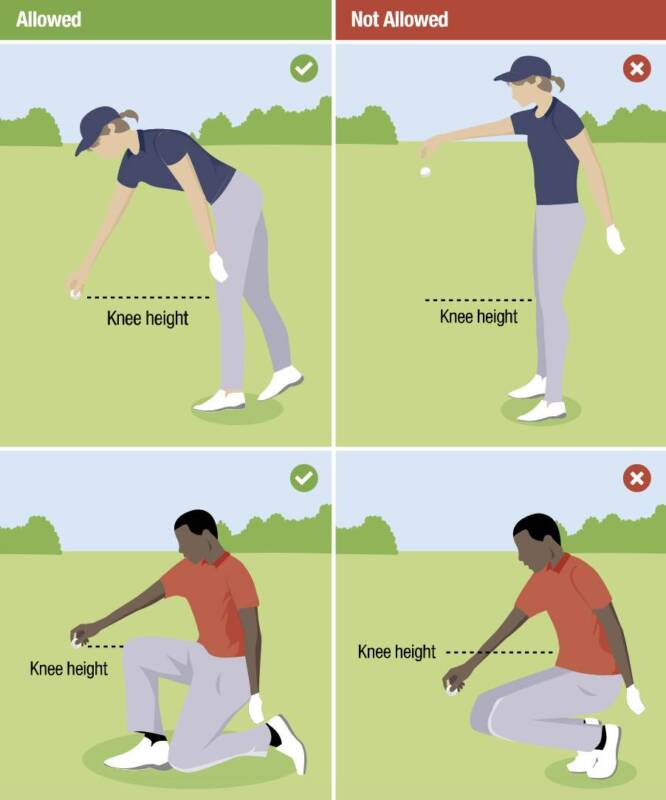 USGA Diagram 14.3b: Dropping from knee height.