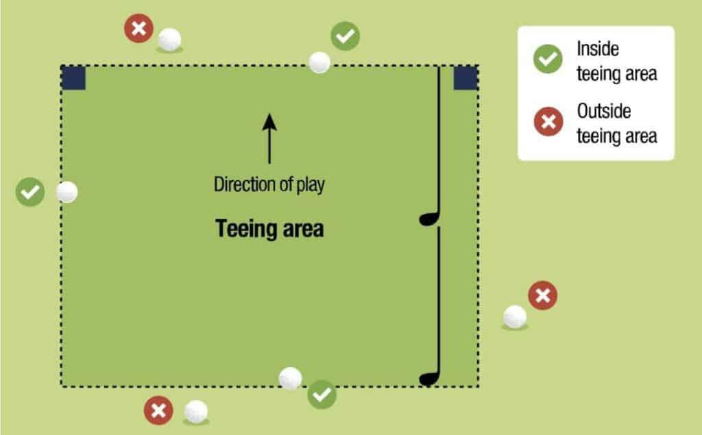USGA Diagram 6.2b: When ball is in teeing area.